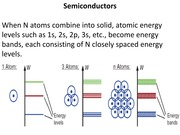 PHYS 1801_Lecture 27,28,29,30_Semiconductors (new)