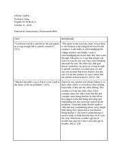 dialectical journal BOOK 4.docx