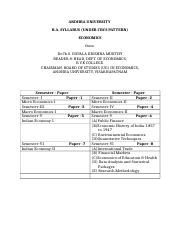 BA-Economics-Syllabus-MQP-01122015.doc