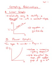 PHYSICS 11 Graph Relations Notes