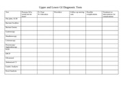 Upper and Lower GI Worksheet