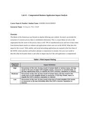 mm522 marketing plan topic