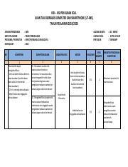Pkwu Pengolahan K 2013 Kisi Kisi Ut Bks 2020 Pdf Kisi U2013 Kisi Penulisan Soal Ujian Tulis Berbasis Komputer Dan Smartphone Ut Bks Tahun Pelajaran Course Hero