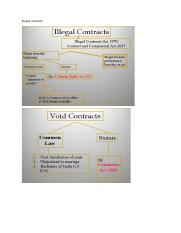 Illegal contracts.docx