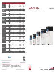 ab 520 br001en pdf powerflex 525 ac drives 50 60hz 100 120v 1 no