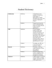 Global Business - Student Dictionary .docx