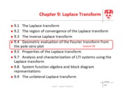 Module 5 Laplace transform - lecture 28