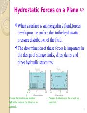 Chapter 2.2 - Hydrostatic Forces on a Plane