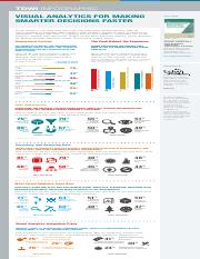 TDWI_infographic_Visual Analytics for MSDF