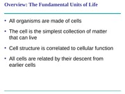 BSCI Lecture 9 Cell Structure