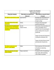 Good Sample -  Classroom Assessment Blueprint- GSU (1).docx