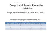 DDS_Drug-Like Properties_09