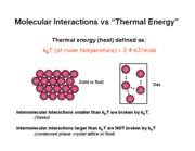 Lecture 23 - Intermolecular forces
