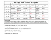 Pitstop Roster 2010S1