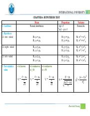 [CHART] - chapter 7 - hypothesis test.pdf