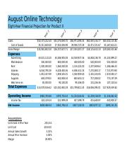 Lab 3-1 August Online Technology Eight-Year Financial Projection