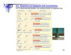Reactions and supports and connections (1).pdf