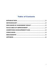 Management Competencies Assignment 1.pdf