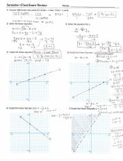 MTH 128AST : Algebra 1 - K12