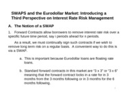 Hedging with Interest Rate Swaps