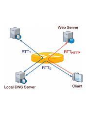 NterOne Lab Guide - Cisco SPACI v3 1 rev B-20180506 pdf - SPACI
