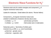 Electronic Wave Functions Slides and Notes