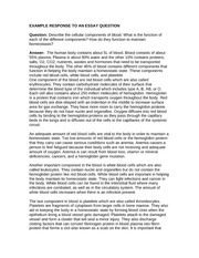 """response to kitchen essay Structuring a reader response essay this essay can be written as a process essay, a compare/ contrast essay  piercy, """"what's that smell in the kitchen."""