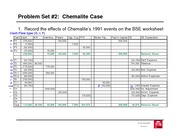 chemalite inc b Chemalite inc b cash flow analysis case solution - understudies are asked for that use honest to goodness and master forma budgetary clarifications to set up a declaration of cash streams under both the.