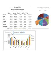 EX 4-R2G Quarterly Tour Expenses.xlsx