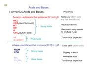 Acids_I_Intro_and_pH