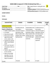 RUBRIC MULTIMODAL PROJECT