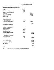 Multiple-Step Income statement, Discountinued operations and extraordinary items