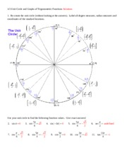 4.5 Unit Circle and Graphs of Trigonometric Functions Solutions