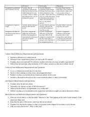 SOCY1050 Writing Rubric.docx