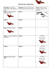 Terminal Velocity independent work WS