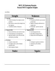 Personal SWOT Assignment Template.docx