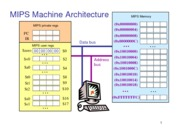 MIPS_overview_slides