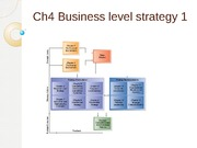 Ch4 Business level strategy(4)