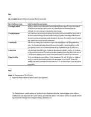 Week 1 Research Process Methods Worksheet Upload.docx