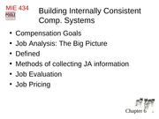 Chapter_6_Building_Internally_Consistent_Compensation_Systems