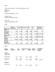 acct 303 answer Acct 303 boey company reported net income of $25,000 in 2015 1) boey company reported net income of $25,000 in 2015 it had the following amounts related to its pension plan in 2015: actuarial liability gain $10,000 unexpected asset loss $14,000 accumulated other comprehensive income (g/l) (beginning balance), zero.