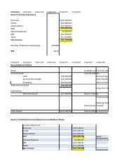 Akeh Oluwadamilare Financial Statement