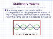 2.3 Stationary Waves (1).ppt