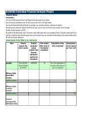 acc202 wk 1 assgnment 1 Date: 9/9/2016 revise how to conjugate regular verbs ending in -er, and -ir au present de l'indicatif revise how to conjugate avoir, être, vouloir, au present de l.