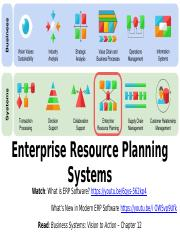 12 Enterprise Resource Planning Systems