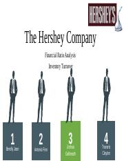The Hershey Company-CPM, EFE