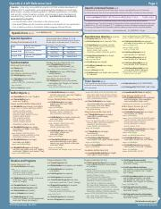 opengl44-quick-reference-card.pdf