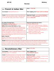 Wars Review Activity.docx