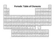 Periodic Table Handout