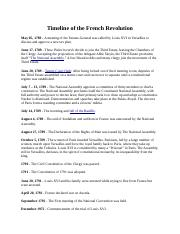 Timeline of the French Revolution.docx